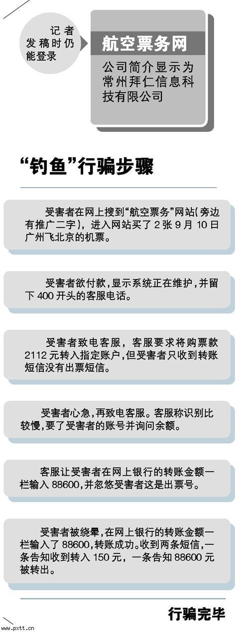 广州打工情侣上网搜索特价机票被骗精光